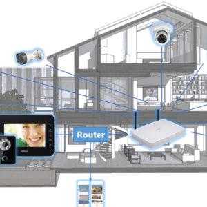 Cámaras de seguridad, alarmas y videoportero